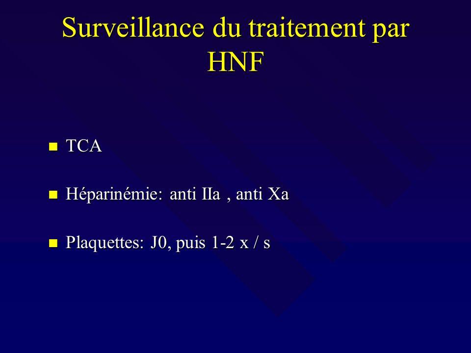 Surveillance du traitement par HNF TCA TCA Héparinémie: anti IIa, anti Xa Héparinémie: anti IIa, anti Xa Plaquettes: J0, puis 1-2 x / s Plaquettes: J0