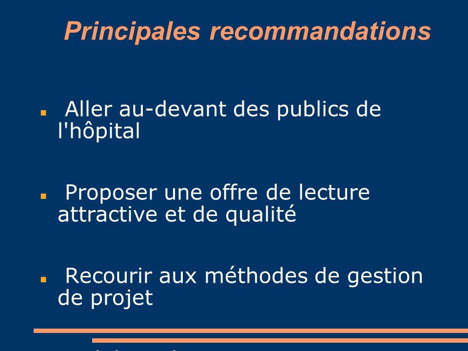 Principales recommandations Aller au-devant des publics de l'hôpital Proposer une offre de lecture attractive et de qualité Recourir aux méthodes de g