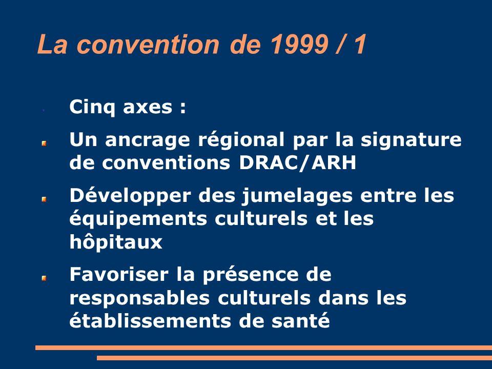 La convention de 1999 / 1 Cinq axes : Un ancrage régional par la signature de conventions DRAC/ARH Développer des jumelages entre les équipements cult