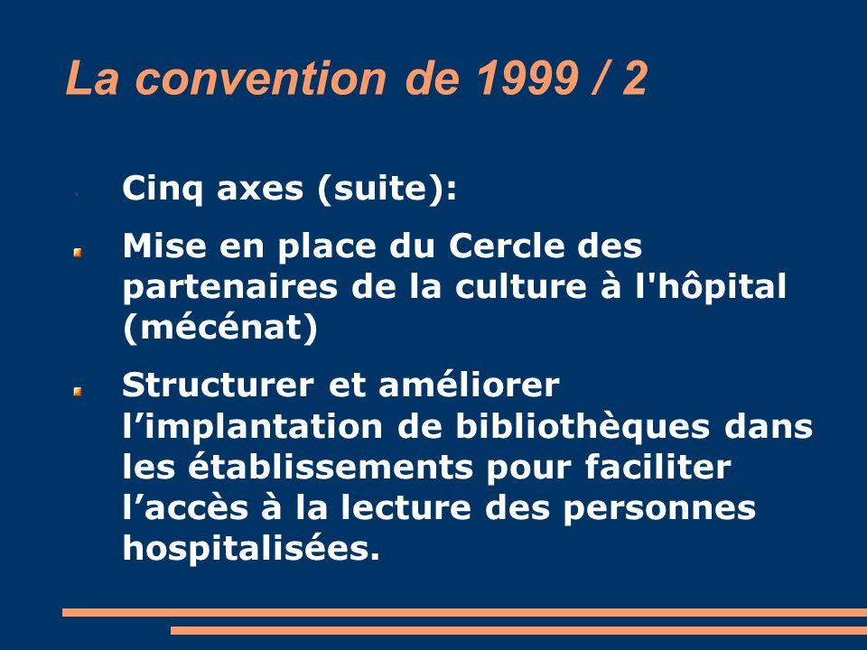 La convention de 1999 / 2 Cinq axes (suite): Mise en place du Cercle des partenaires de la culture à l'hôpital (mécénat) Structurer et améliorer limpl