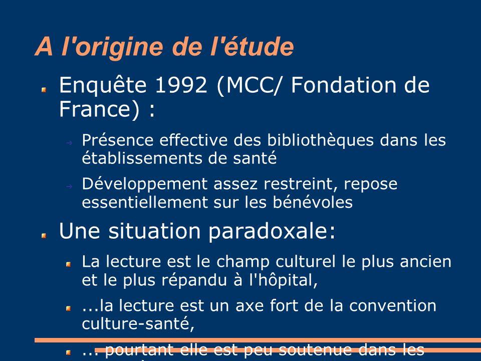 A l'origine de l'étude Enquête 1992 (MCC/ Fondation de France) : Présence effective des bibliothèques dans les établissements de santé Développement a