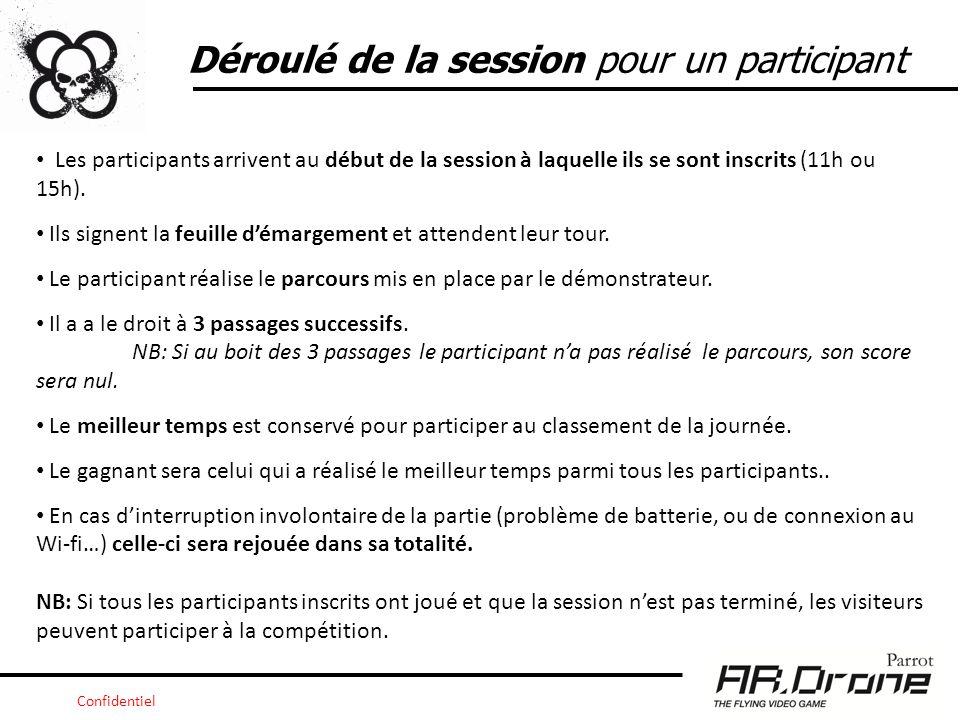 Confidentiel Déroulé de la session pour un participant Les participants arrivent au début de la session à laquelle ils se sont inscrits (11h ou 15h).