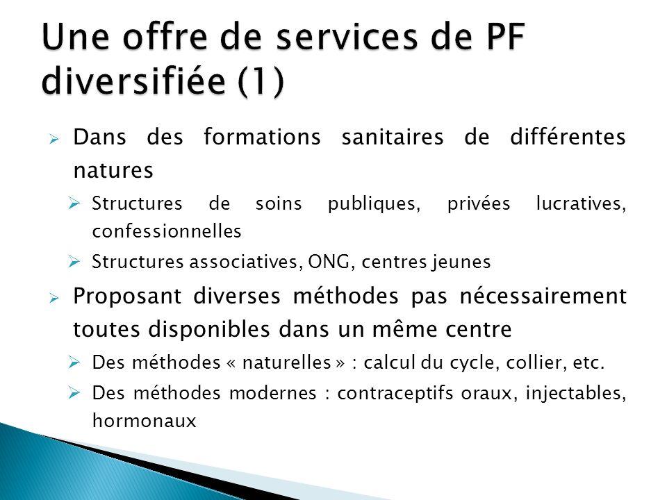 Dans des formations sanitaires de différentes natures Structures de soins publiques, privées lucratives, confessionnelles Structures associatives, ONG