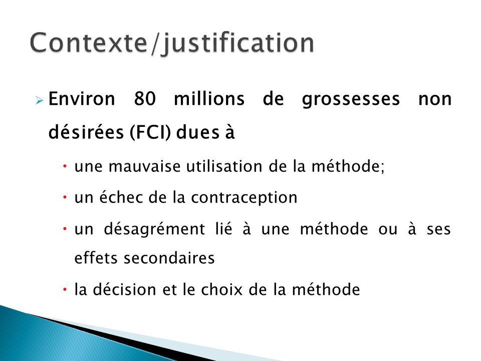 Environ 80 millions de grossesses non désirées (FCI) dues à une mauvaise utilisation de la méthode; un échec de la contraception un désagrément lié à