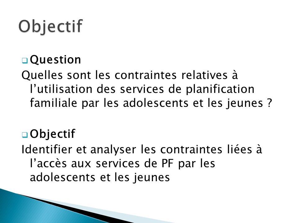Question Quelles sont les contraintes relatives à lutilisation des services de planification familiale par les adolescents et les jeunes ? Objectif Id
