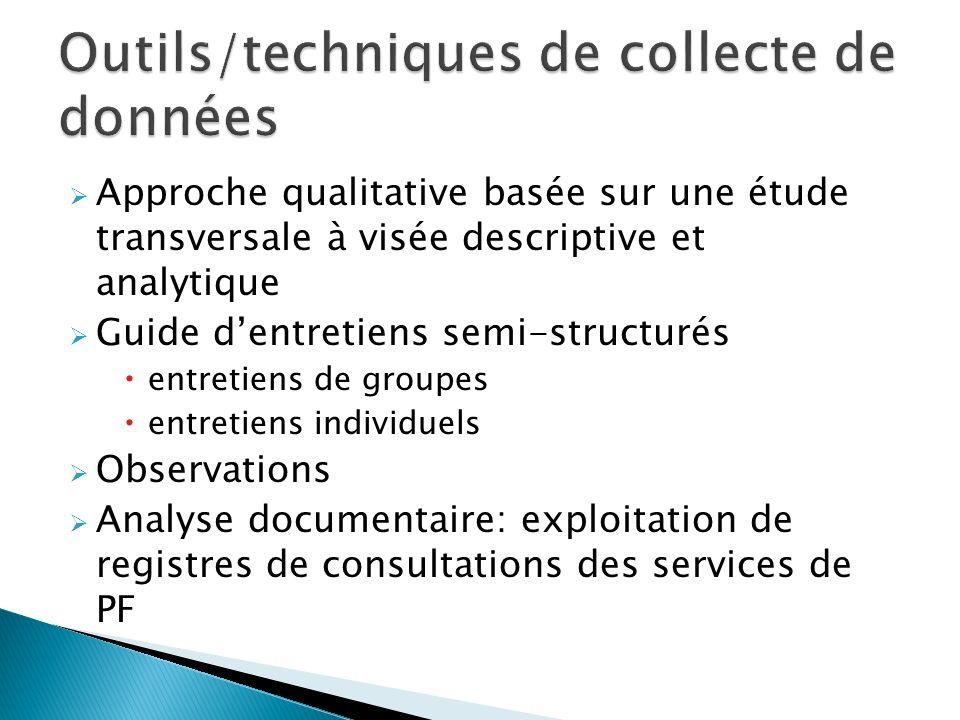 Approche qualitative basée sur une étude transversale à visée descriptive et analytique Guide dentretiens semi-structurés entretiens de groupes entret