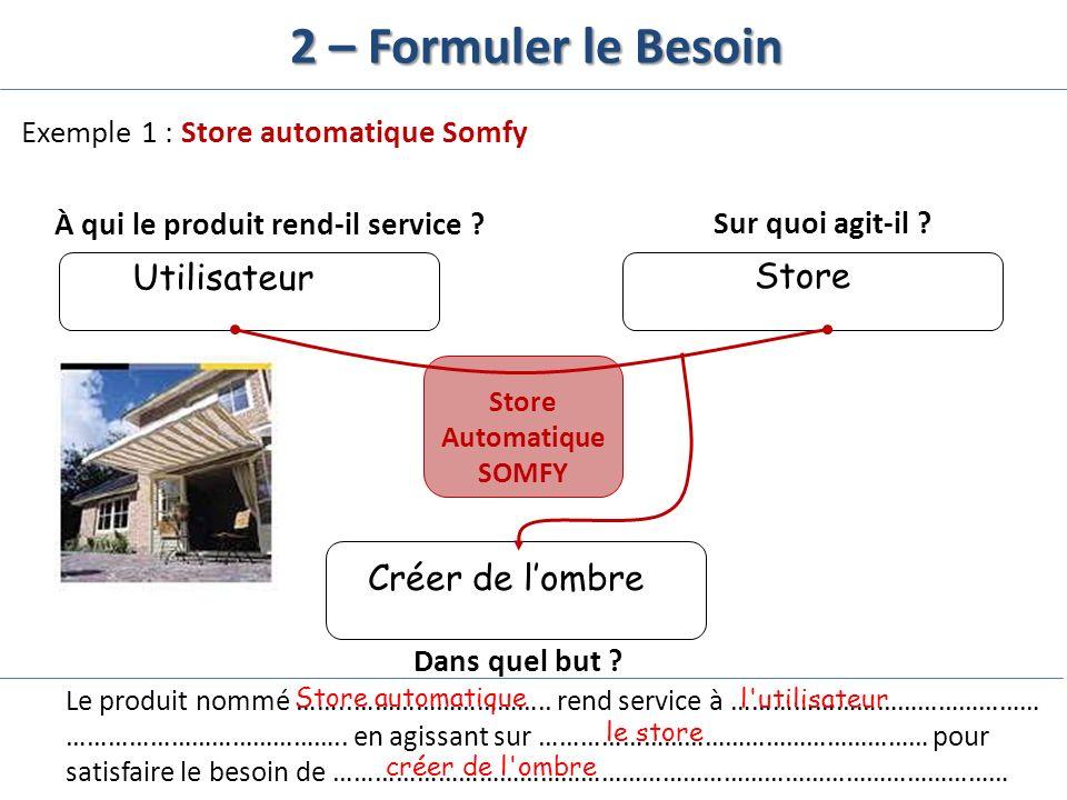 2 – Formuler le Besoin À qui le produit rend-il service ?Sur quoi agit-il ? Dans quel but ? Store Automatique SOMFY Utilisateur Store Créer de lombre