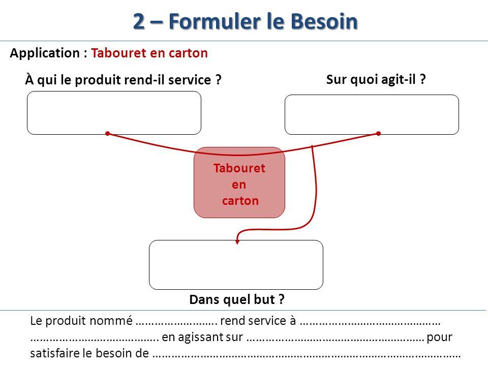 2 – Formuler le Besoin Application : Tabouret en carton À qui le produit rend-il service ?Sur quoi agit-il ? Dans quel but ? Tabouret en carton Le pro