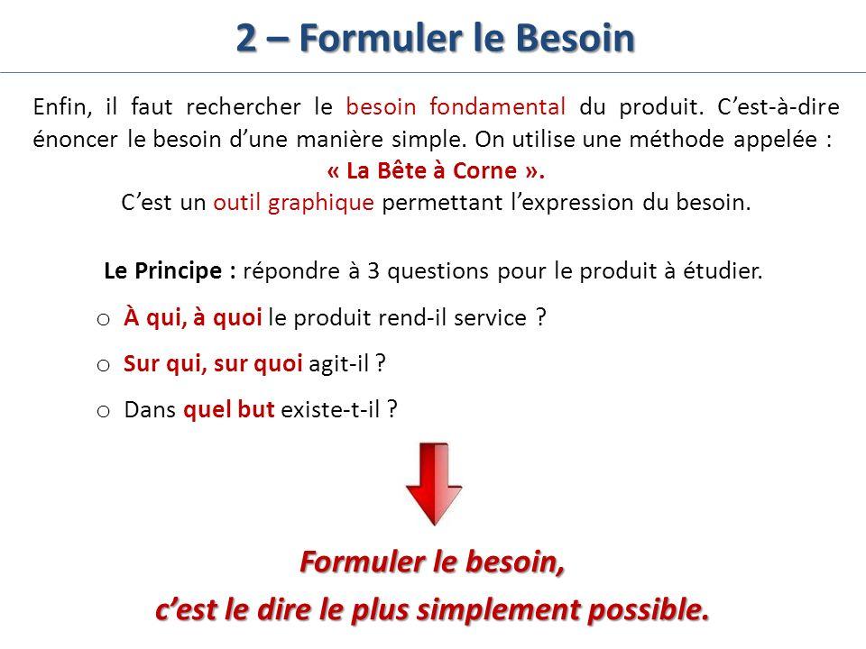2 – Formuler le Besoin Enfin, il faut rechercher le besoin fondamental du produit. Cest-à-dire énoncer le besoin dune manière simple. On utilise une m