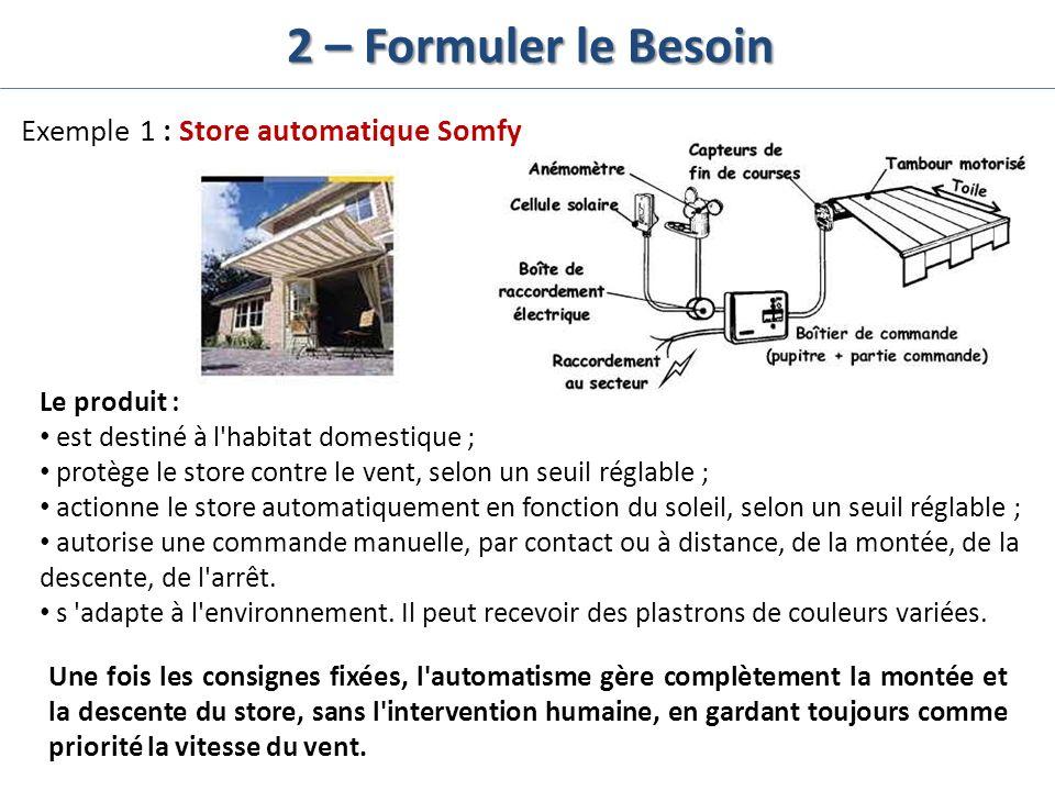2 – Formuler le Besoin Exemple 1 : Store automatique Somfy Le produit : est destiné à l'habitat domestique ; protège le store contre le vent, selon un