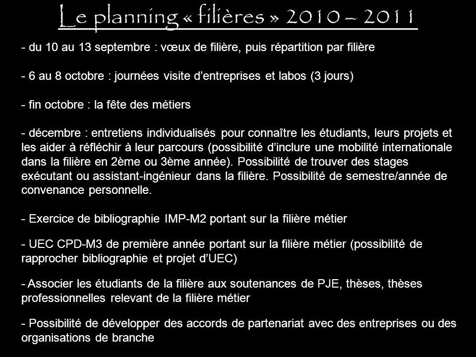 Le planning « filières » 2010 – 2011 - du 10 au 13 septembre : vœux de filière, puis répartition par filière - 6 au 8 octobre : journées visite dentre