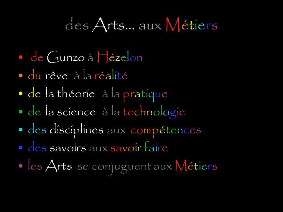 des Arts… aux Métiers de Gunzo à Hézelon du rêve à la réalité de la théorie à la pratique de la scienceà la technologie des disciplines aux compétences des savoirs aux savoir faire les Arts se conjuguent aux Métiers