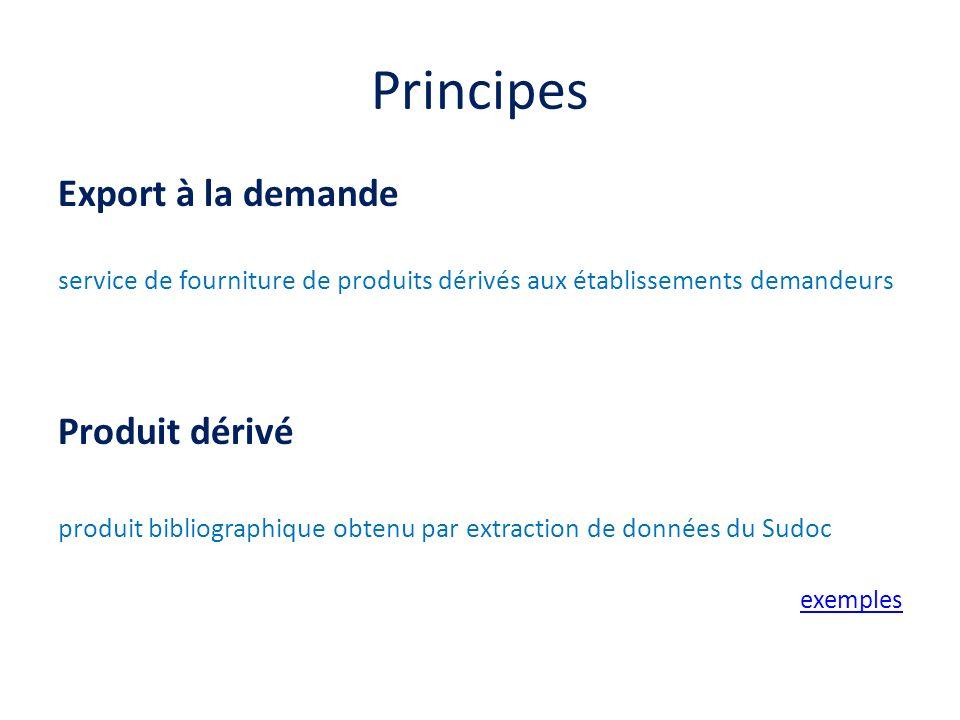 Principes Export à la demande service de fourniture de produits dérivés aux établissements demandeurs Produit dérivé produit bibliographique obtenu par extraction de données du Sudoc exemples