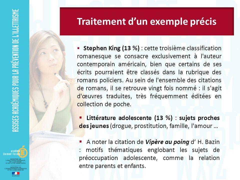 Stephen King (13 %) : cette troisième classification romanesque se consacre exclusivement à l'auteur contemporain américain, bien que certains de ses