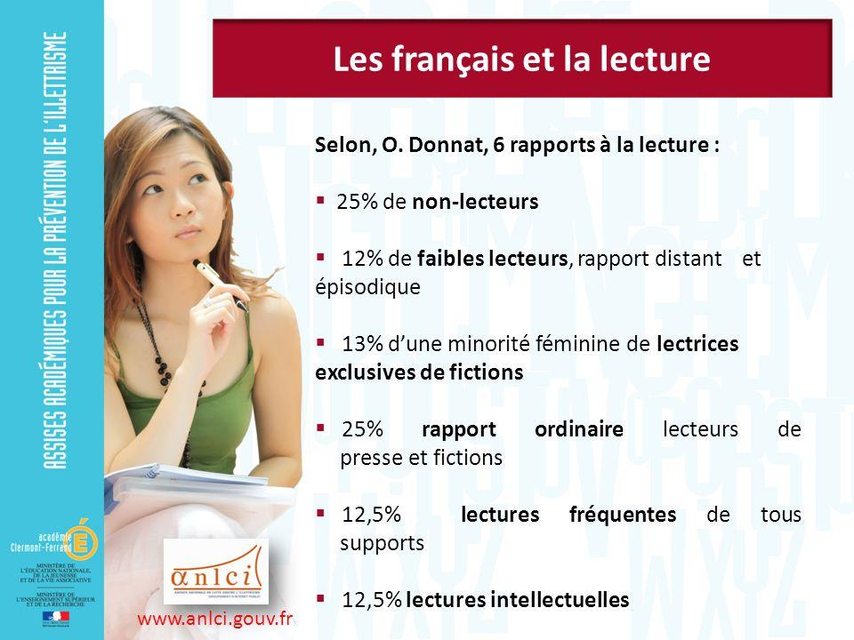 www.anlci.gouv.fr Selon, O. Donnat, 6 rapports à la lecture : 25% de non-lecteurs 12% de faibles lecteurs, rapport distant et épisodique 13% dune mino