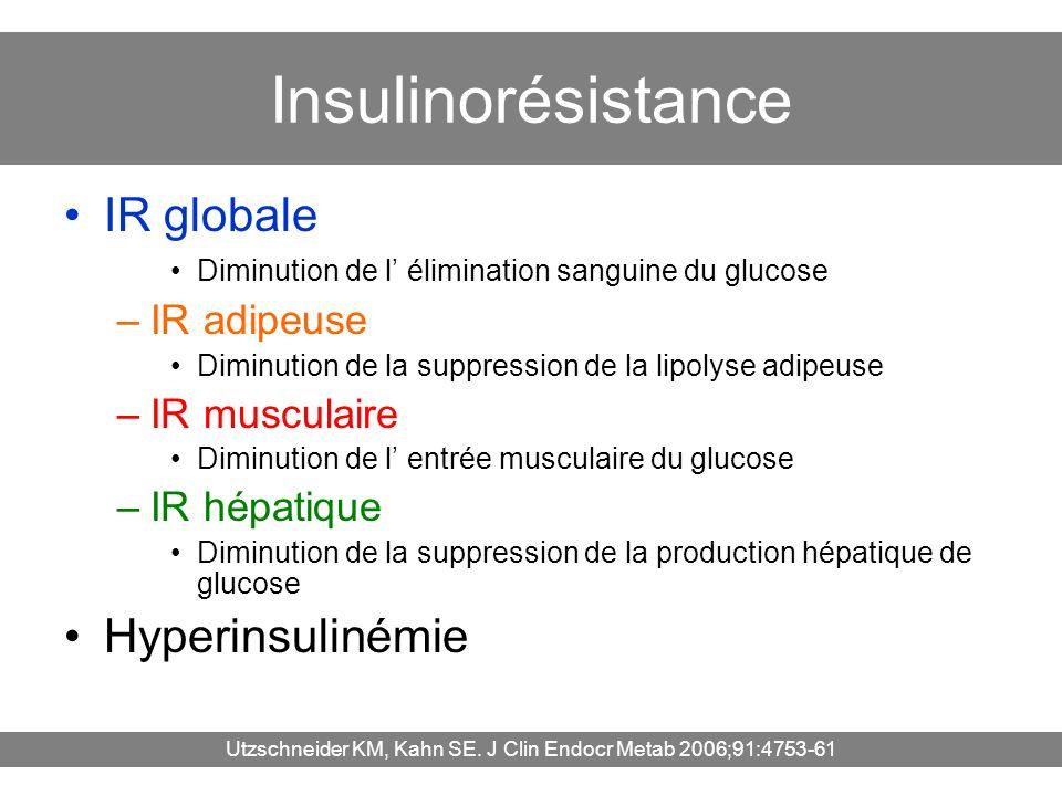 Utzschneider KM, Kahn SE. J Clin Endocr Metab 2006;91:4753-61 Insulinorésistance IR globale Diminution de l élimination sanguine du glucose –IR adipeu