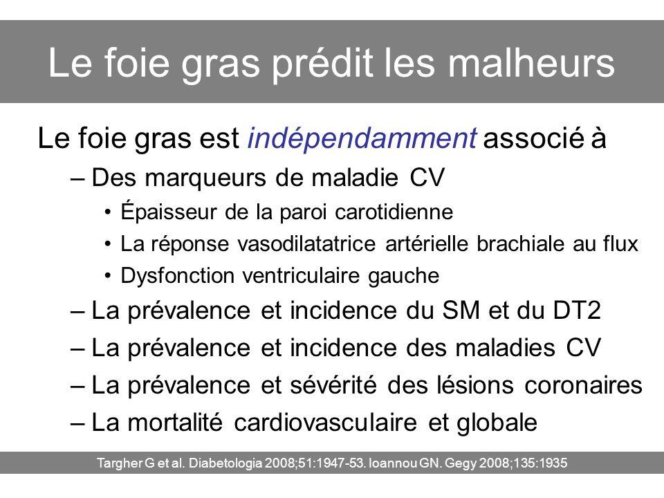 Le foie gras prédit les malheurs Le foie gras est indépendamment associé à –Des marqueurs de maladie CV Épaisseur de la paroi carotidienne La réponse