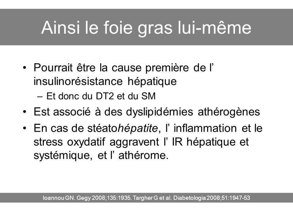 Ainsi le foie gras lui-même Pourrait être la cause première de l insulinorésistance hépatique –Et donc du DT2 et du SM Est associé à des dyslipidémies