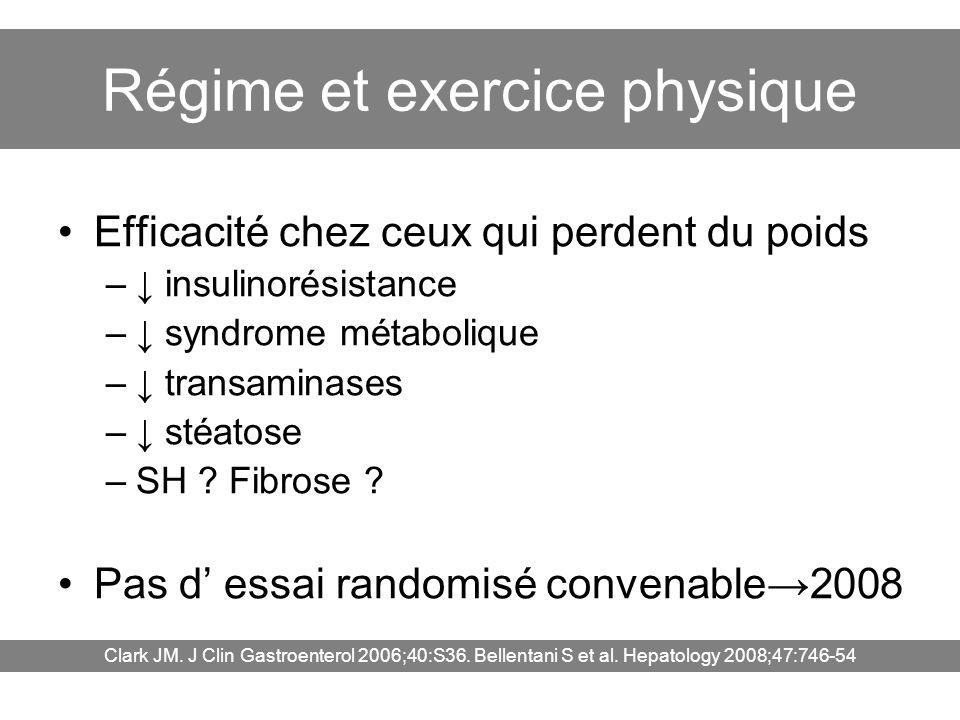 Régime et exercice physique Efficacité chez ceux qui perdent du poids – insulinorésistance – syndrome métabolique – transaminases – stéatose –SH ? Fib