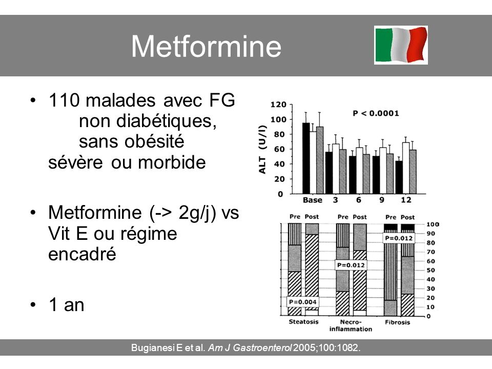 Metformine 110 malades avec FG non diabétiques, sans obésité sévère ou morbide Metformine (-> 2g/j) vs Vit E ou régime encadré 1 an Bugianesi E et al.
