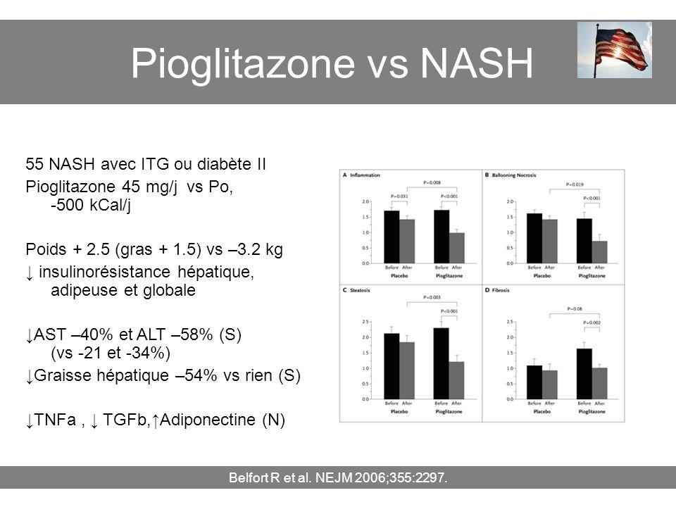 Pioglitazone vs NASH 55 NASH avec ITG ou diabète II Pioglitazone 45 mg/j vs Po, -500 kCal/j Poids + 2.5 (gras + 1.5) vs –3.2 kg insulinorésistance hép