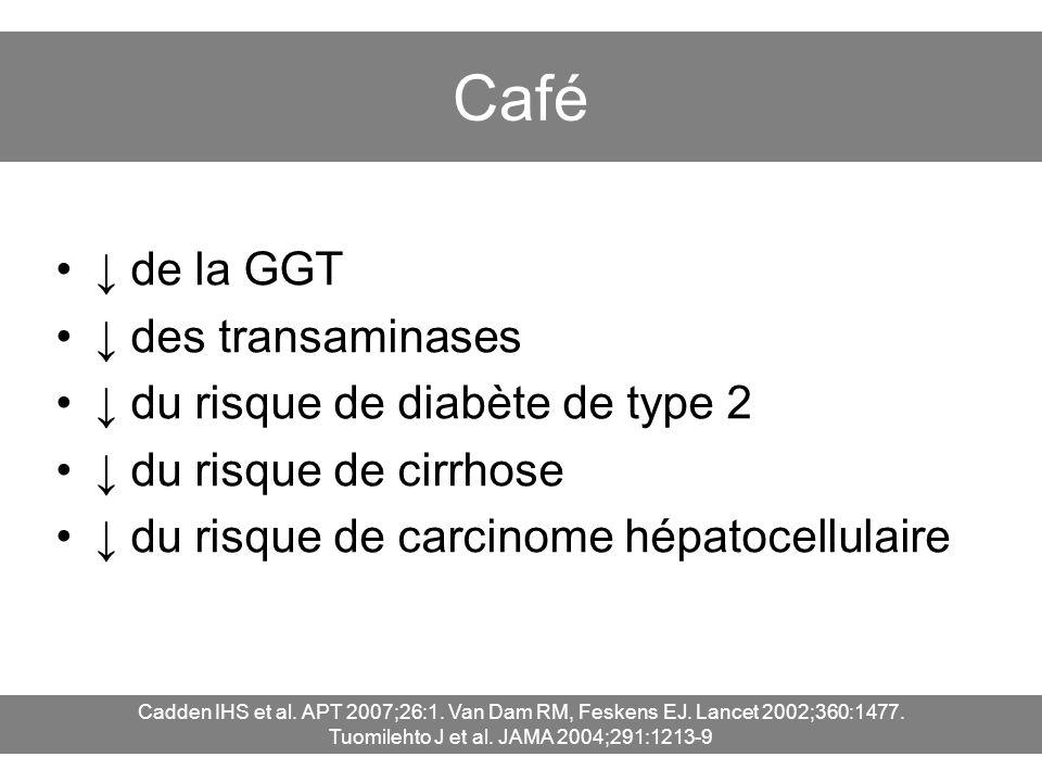 Café de la GGT des transaminases du risque de diabète de type 2 du risque de cirrhose du risque de carcinome hépatocellulaire Cadden IHS et al. APT 20