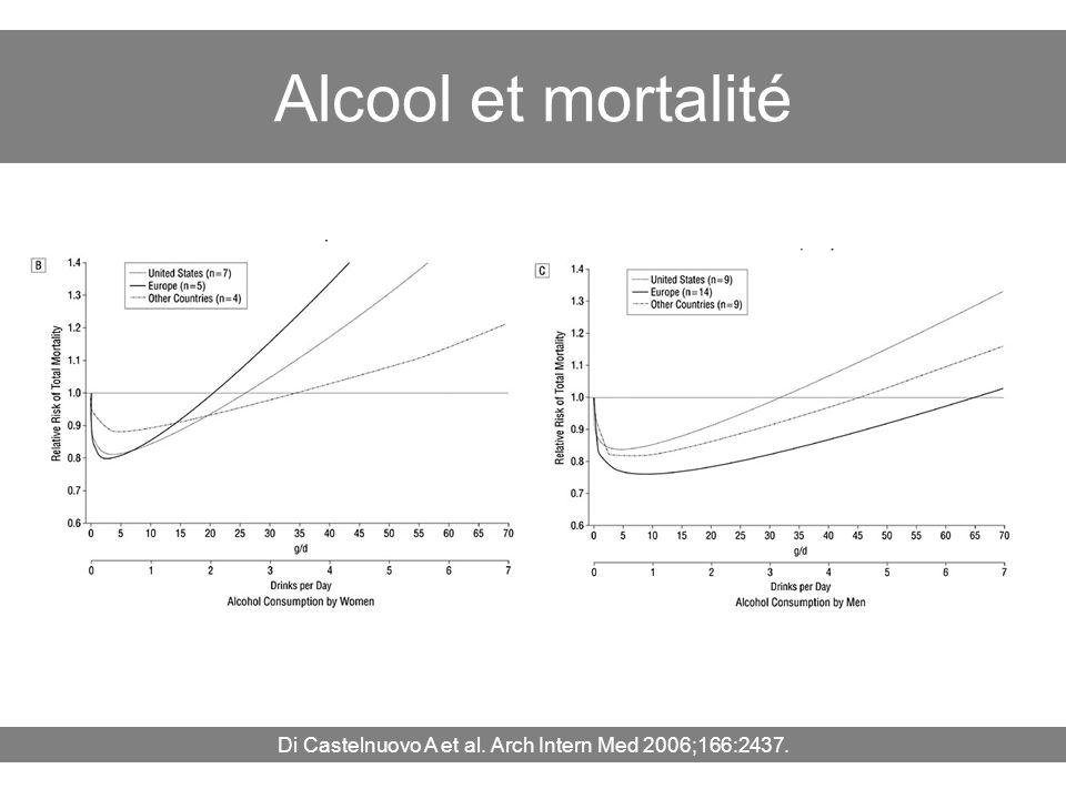 Alcool et mortalité Di Castelnuovo A et al. Arch Intern Med 2006;166:2437.