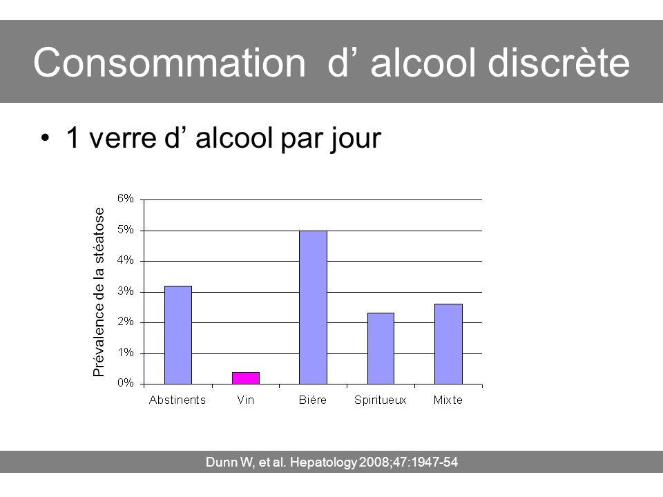 Consommation d alcool discrète 1 verre d alcool par jour Dunn W, et al. Hepatology 2008;47:1947-54 Prévalence de la stéatose