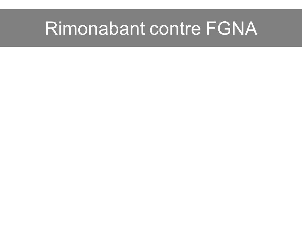 Rimonabant contre FGNA