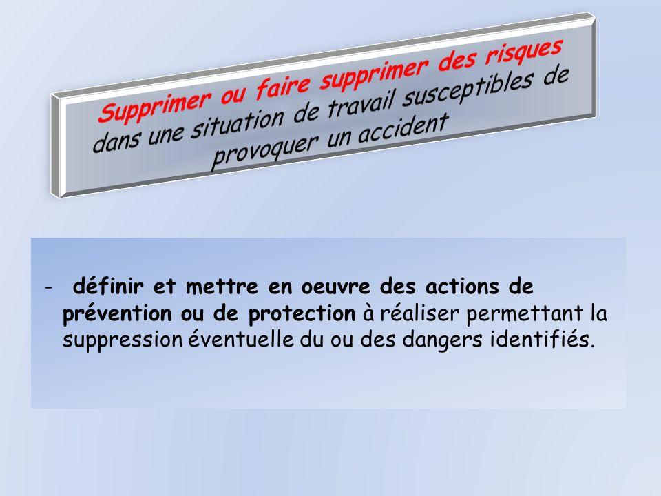 - définir et mettre en oeuvre des actions de prévention ou de protection à réaliser permettant la suppression éventuelle du ou des dangers identifiés.