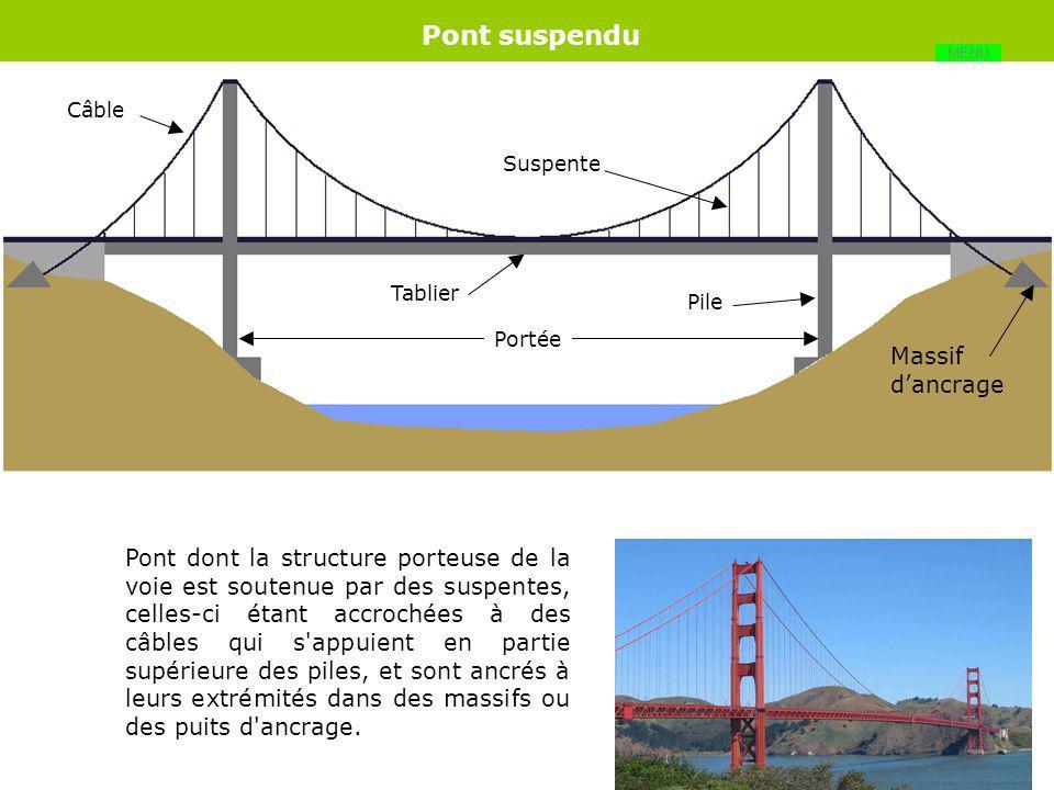 Un arc est constitué de voussoirs et dune clef de voûte qui est le voussoir au sommet de larc. Les efforts appliqués au tablier (circulation par exemp