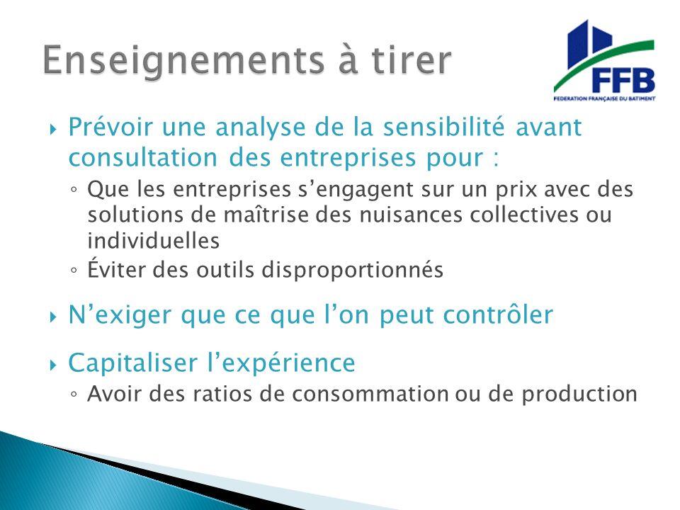Prévoir une analyse de la sensibilité avant consultation des entreprises pour : Que les entreprises sengagent sur un prix avec des solutions de maîtri