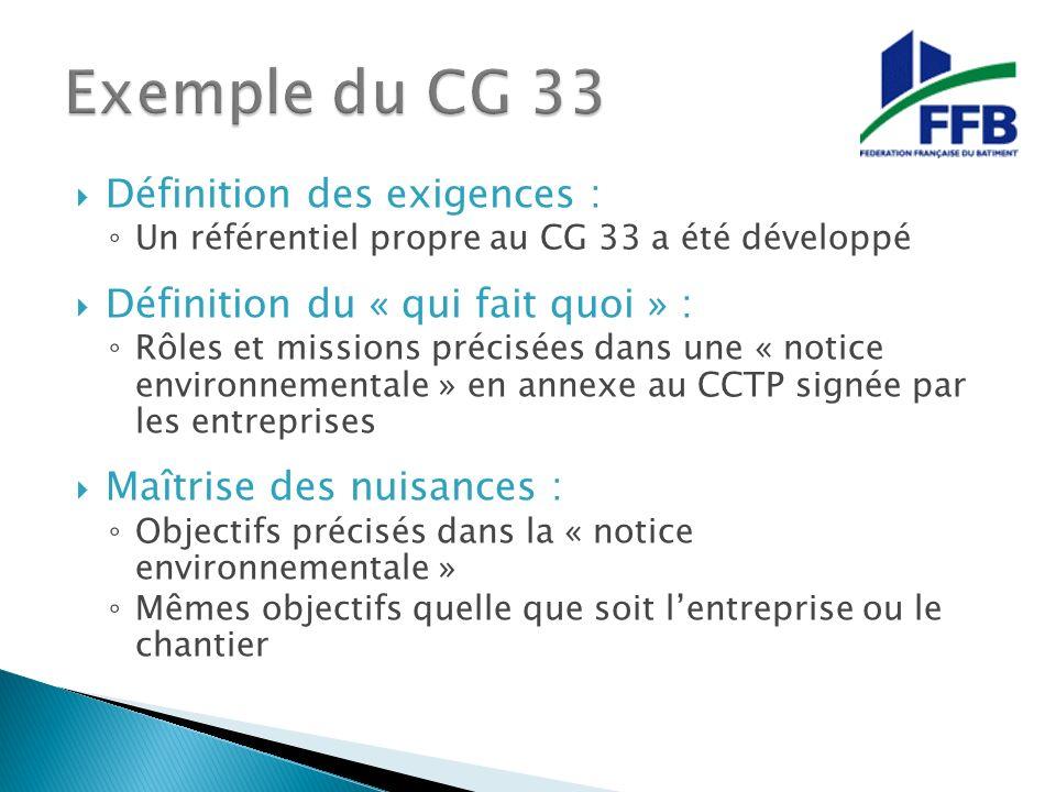 Définition des exigences : Un référentiel propre au CG 33 a été développé Définition du « qui fait quoi » : Rôles et missions précisées dans une « not