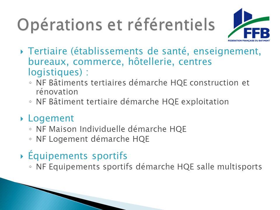 Tertiaire (établissements de santé, enseignement, bureaux, commerce, hôtellerie, centres logistiques) : NF Bâtiments tertiaires démarche HQE construct