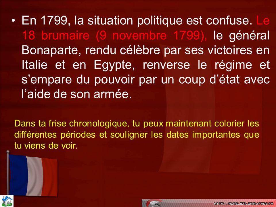 En 1799, la situation politique est confuse. Le 18 brumaire (9 novembre 1799), le général Bonaparte, rendu célèbre par ses victoires en Italie et en E