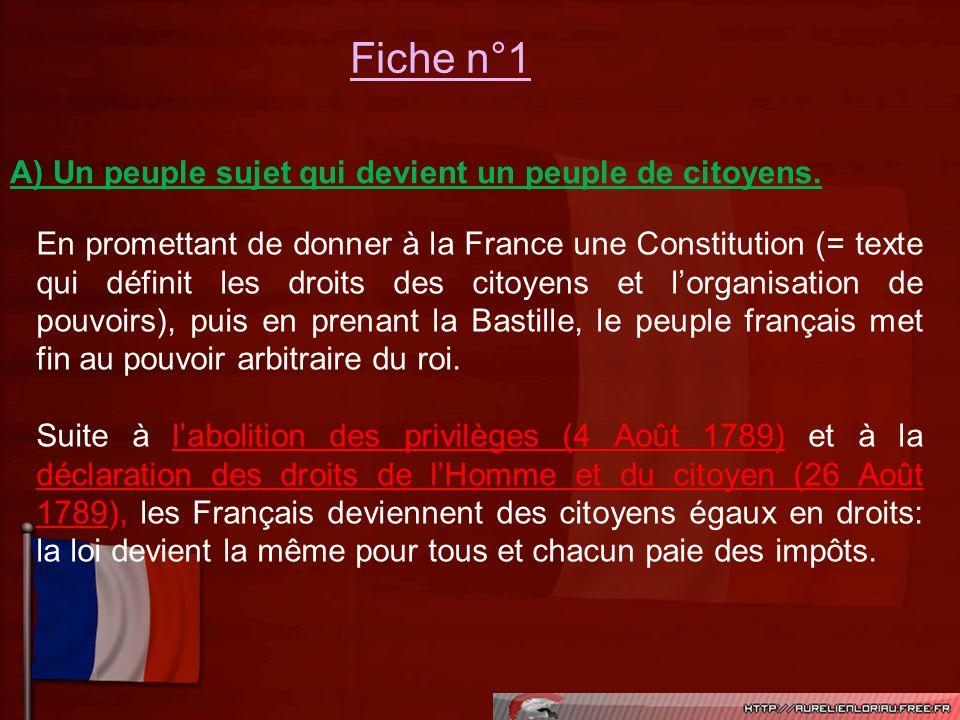 Fiche n°1 A) Un peuple sujet qui devient un peuple de citoyens. En promettant de donner à la France une Constitution (= texte qui définit les droits d