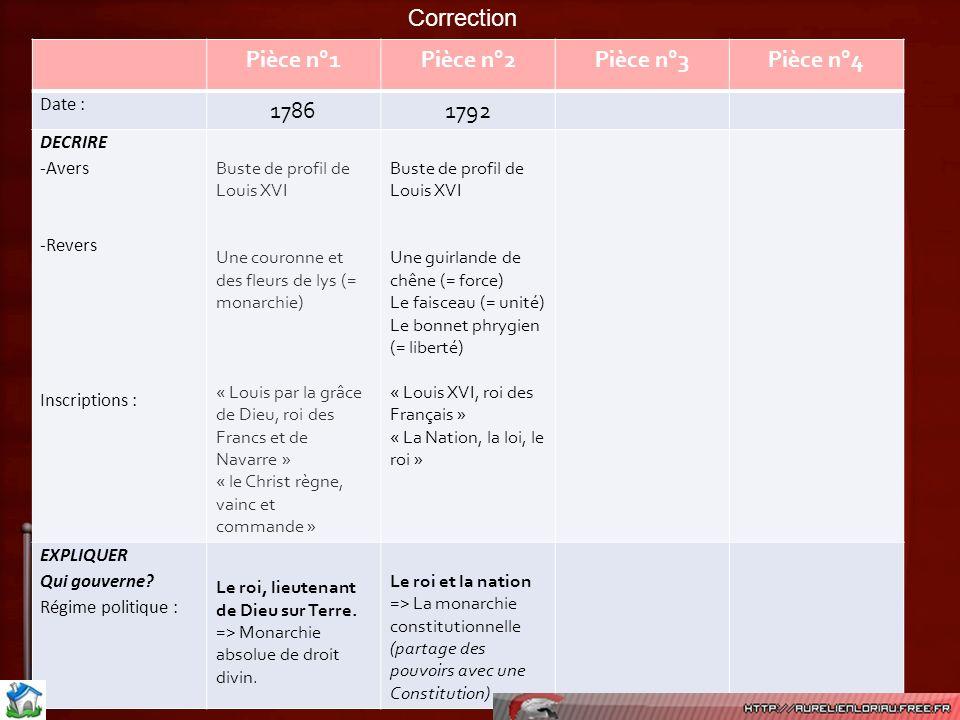 Correction Pièce n°1Pièce n°2Pièce n°3Pièce n°4 Date : 17861792 DECRIRE -Avers -Revers Inscriptions : Buste de profil de Louis XVI Une couronne et des