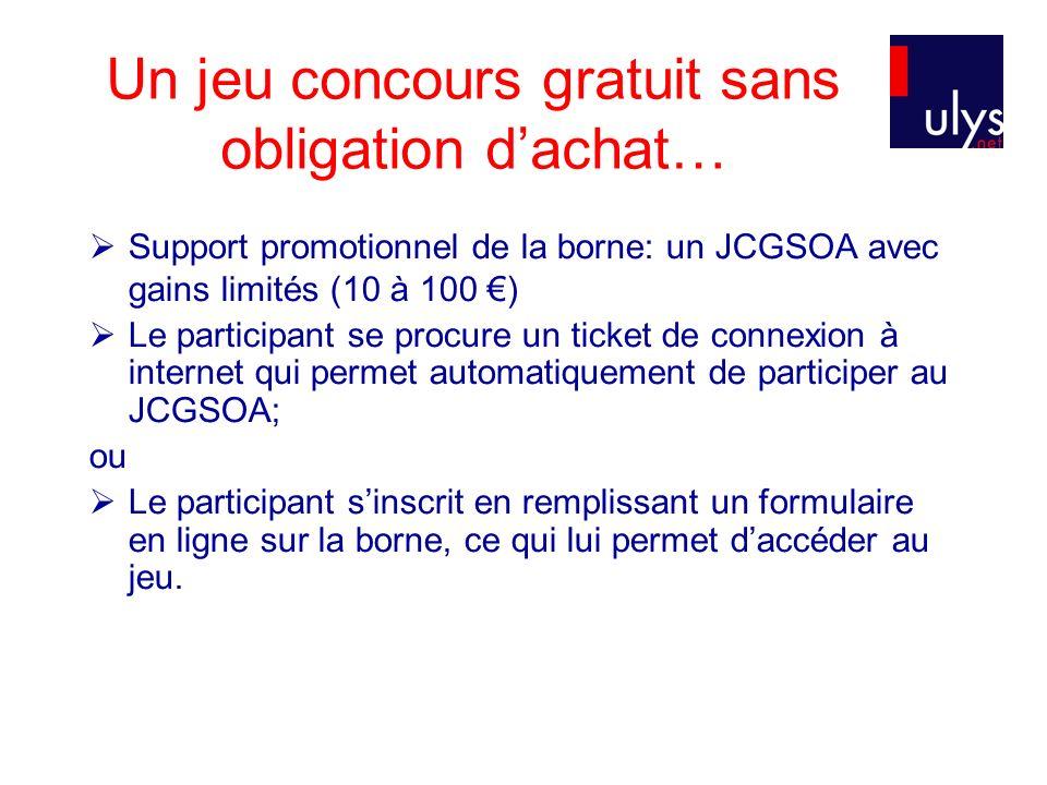 Un jeu concours gratuit sans obligation dachat… Support promotionnel de la borne: un JCGSOA avec gains limités (10 à 100 ) Le participant se procure u