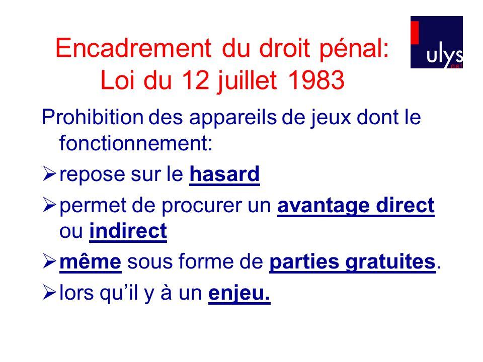 Encadrement du droit pénal: Loi du 12 juillet 1983 Prohibition des appareils de jeux dont le fonctionnement: repose sur ladresse ET permet de gagner plus de 5 parties gratuites ou un gain en espèces ou en nature.