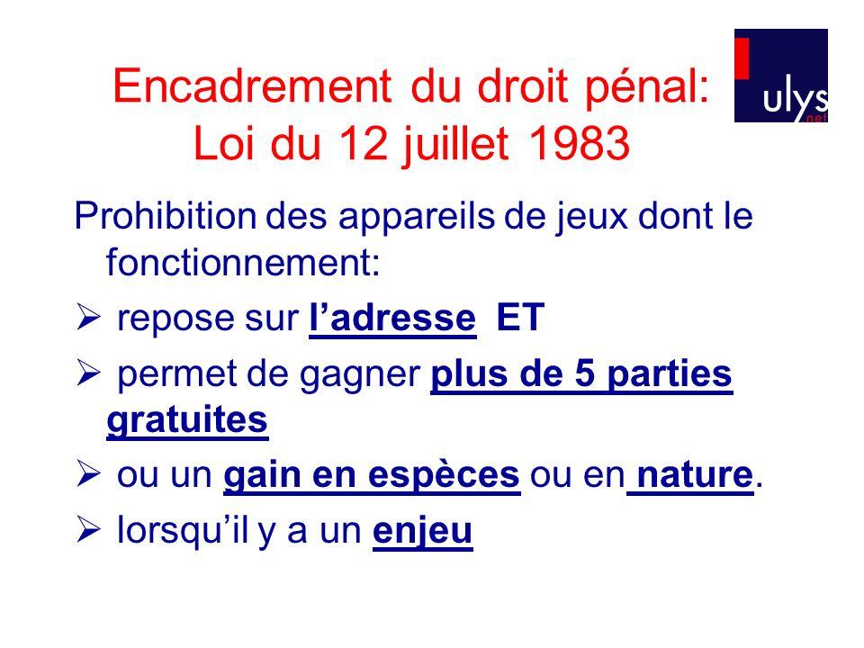 Encadrement du droit pénal: Loi du 12 juillet 1983 Prohibition des appareils de jeux dont le fonctionnement: repose sur ladresse ET permet de gagner p