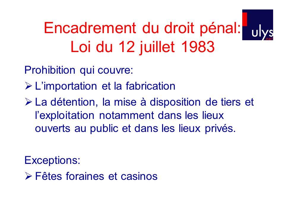 Encadrement du droit pénal: Loi du 12 juillet 1983 Prohibition qui couvre: Limportation et la fabrication La détention, la mise à disposition de tiers
