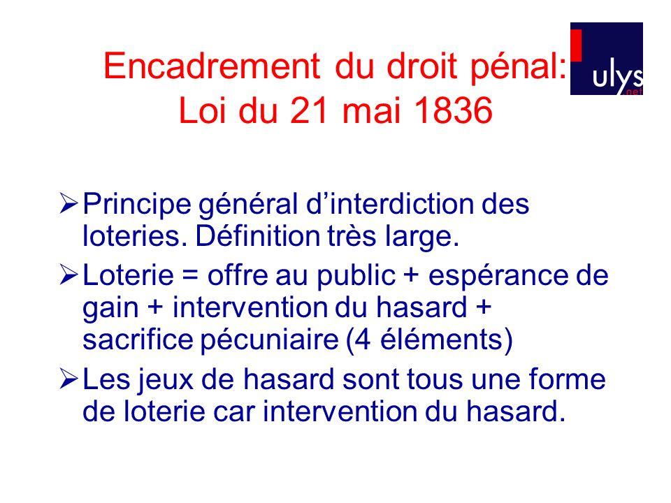 Encadrement du droit pénal: Loi du 21 mai 1836 Principe général dinterdiction des loteries. Définition très large. Loterie = offre au public + espéran