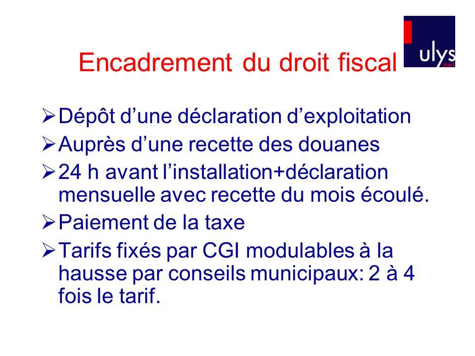 Encadrement du droit fiscal Dépôt dune déclaration dexploitation Auprès dune recette des douanes 24 h avant linstallation+déclaration mensuelle avec r