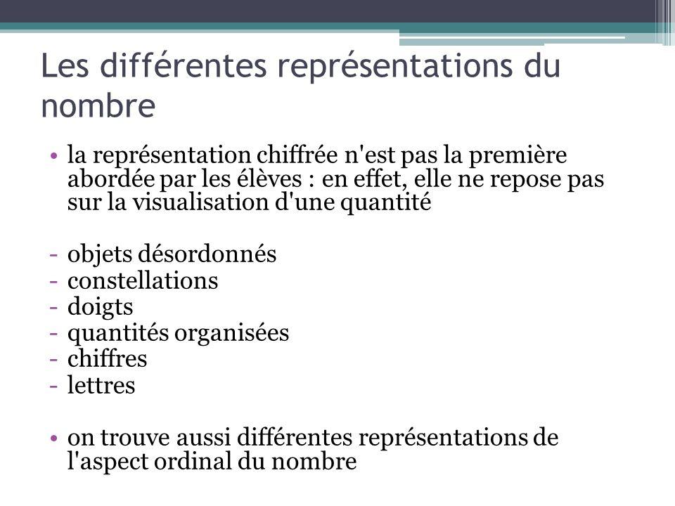 Les différentes représentations du nombre la représentation chiffrée n'est pas la première abordée par les élèves : en effet, elle ne repose pas sur l