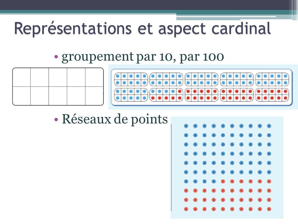 groupement par 10, par 100 Réseaux de points Représentations et aspect cardinal