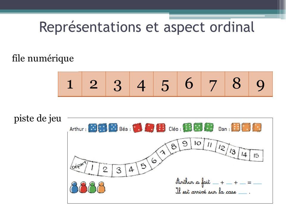 Représentations et aspect ordinal 123456789 file numérique piste de jeu