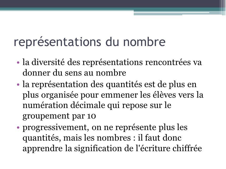 représentations du nombre la diversité des représentations rencontrées va donner du sens au nombre la représentation des quantités est de plus en plus