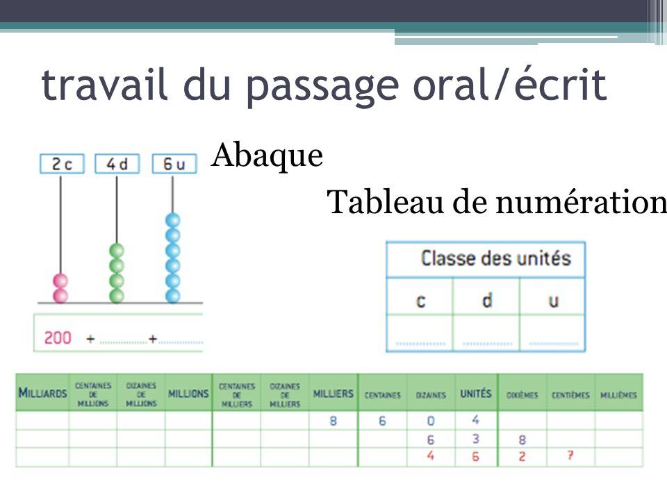 Tableau de numération Abaque travail du passage oral/écrit