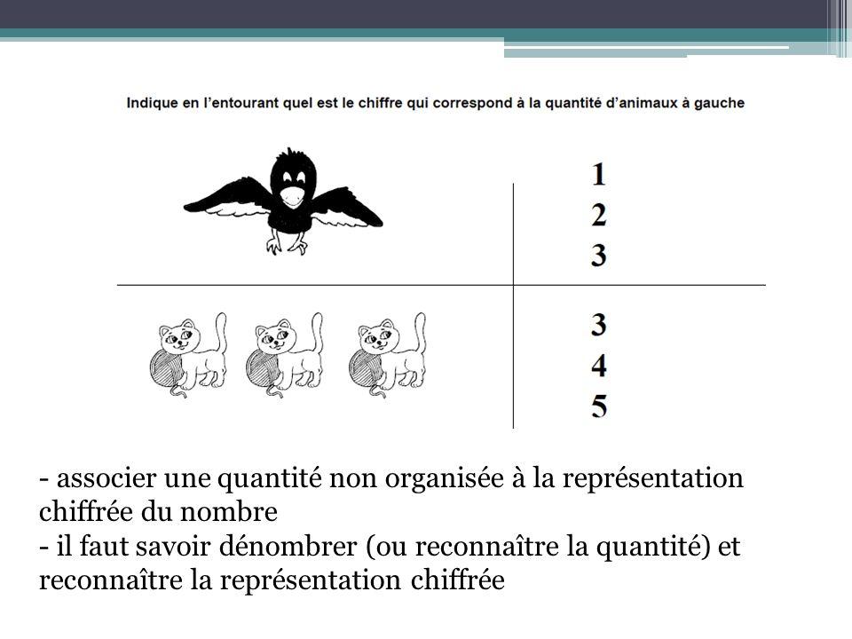 - associer une quantité non organisée à la représentation chiffrée du nombre - il faut savoir dénombrer (ou reconnaître la quantité) et reconnaître la