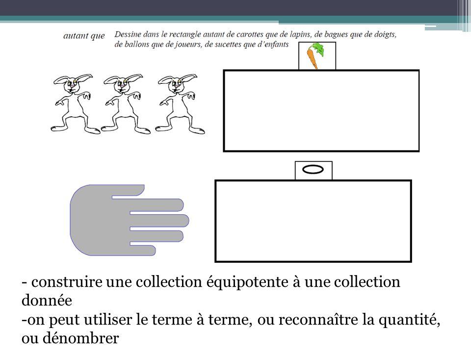 - construire une collection équipotente à une collection donnée -on peut utiliser le terme à terme, ou reconnaître la quantité, ou dénombrer